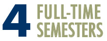 4 full time semesters are required to complete this degree